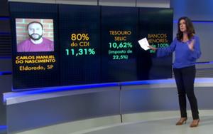 Mara Luquet dá dicas para planejar financeiramente o ano de 2016 (Reprodução: TV Globo)