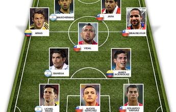 Pacotão da Copa América: faces de Bravo, ira de Messi e show de golaços