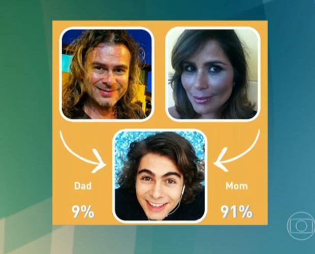 Rafael Vitti parece mais com a mãe? (Foto: TV Globo)