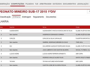 """Site da FMF cita que gol marcado por Guilherme foi para """"Time Azul"""" (Foto: Reprodução/ Site Federação Mineira)"""