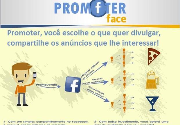 Como funciona o Promoterface: perfis populares no Facebook divulgam as ofertas de empresas em sua linha do tempo (Foto: Divulgação)