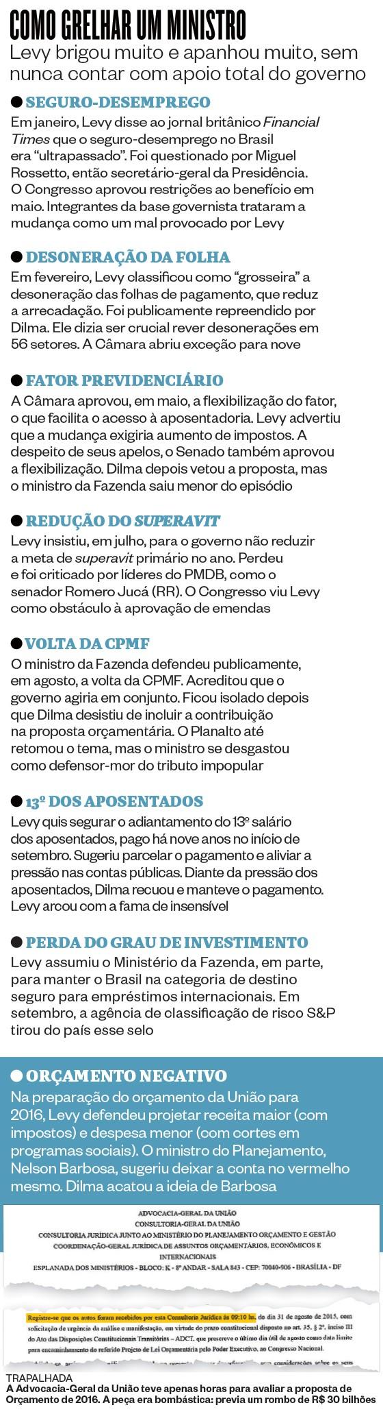 Como grelhar um ministro (Foto: Revista ÉPOCA/Reprodução)