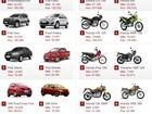 Veja  10 carros e 10 motos mais vendidos em agosto de 2013