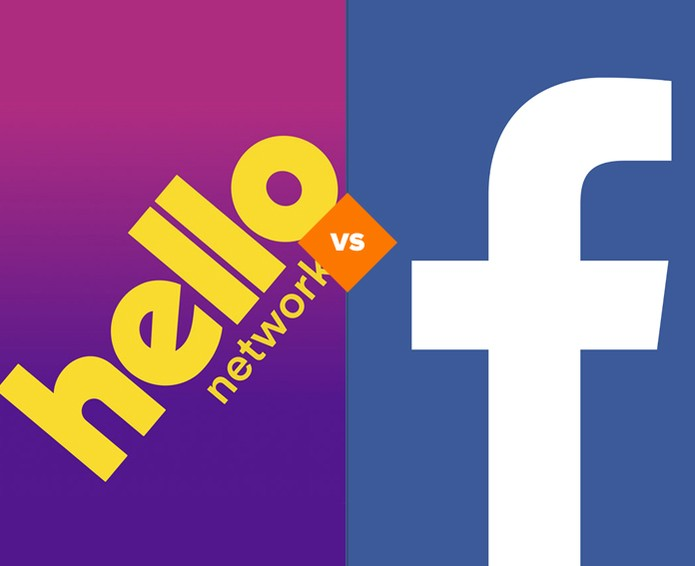Hello ou facebook lista compara e explica 10 funes do novo orkut hello ou facebook lista compara e explica 10 funes do novo orkut stopboris