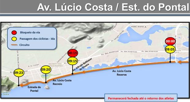 Alterações no tráfego na orla da Zona Oeste (Foto: Reprodução / CET-Rio)