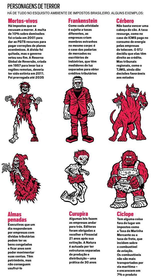 Personagens de terror (Foto: Ilustrações: Gabriel Goés)