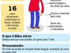 FAO oferece ajuda à América Latina na luta contra o zika vírus