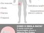 Milhares devem ser vacinados contra ebola a partir de janeiro, diz OMS