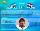 Veja tudo sobre o título argentino (Reprodução)