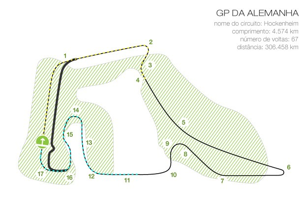 Mapa circuito GP da Alemanha Hockenheim (Foto: Editoria de arte / Globoesporte.com)