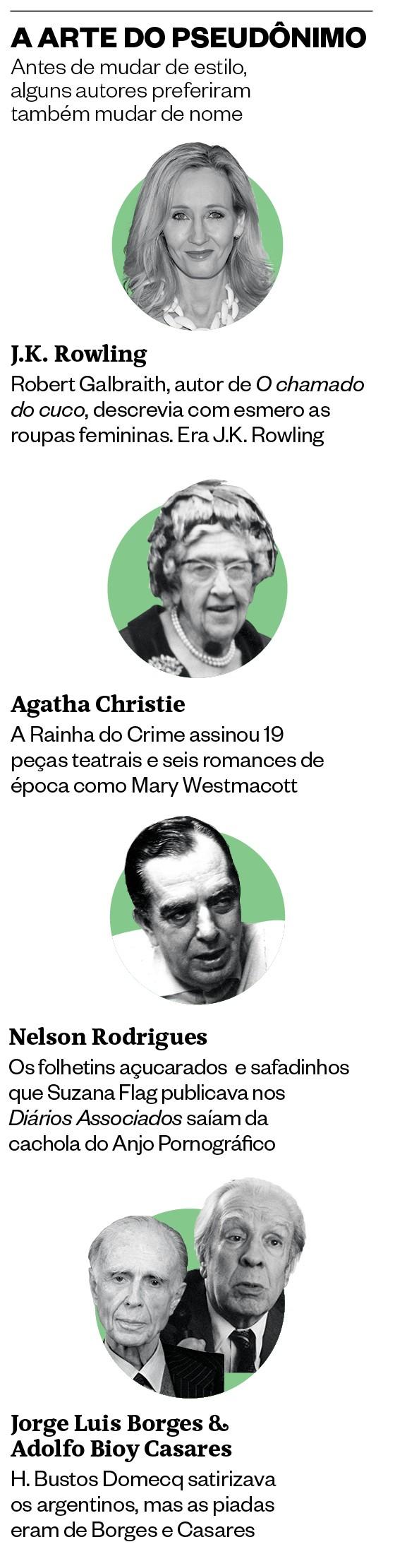 Nomes de alguns autores que preferiram também mudar de nome (Foto: AFP, Getty Images, AP (2) e D.A. Press)