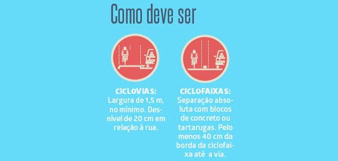 (Foto: Evandro Bertol/Editora Globo)