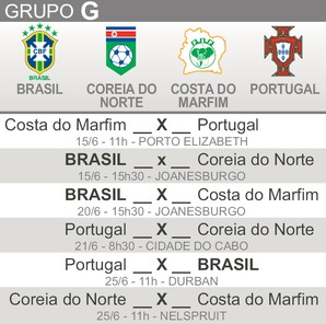 tabela copa do mundo