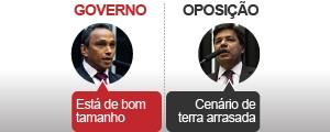 Veja o que políticos do governo e da oposição disseram sobre o PIB (Editoria de Arte/G1)