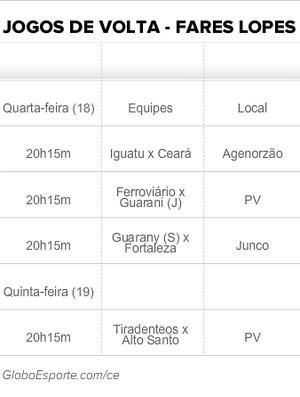 tabela, quartas de final, taça fares lopes (Foto: GloboEsporte.com/ce)