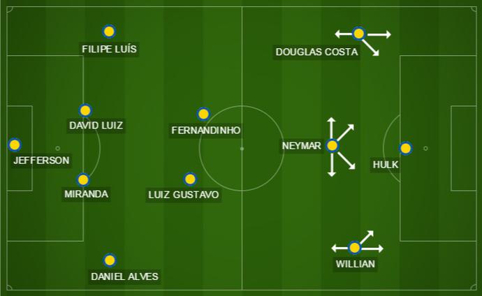 Campinho Seleção com Neymar (Foto: GloboEsporte.com)