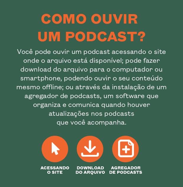 Como ouvir um poadcast?  (Foto: GNT)