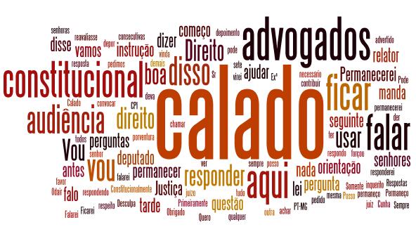 Nuvem de palavras Carlinhos Cachoeira (Foto: Editoria de Arte / G1)