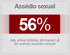 Selo assédio sexual Instituto Avon (Foto: Arte/G1)