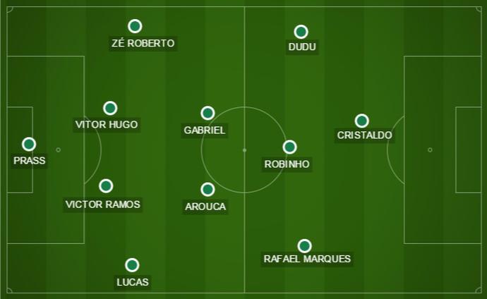 Este deve ser o time do Palmeiras no próximo jogo (Foto: GloboEsporte.com)