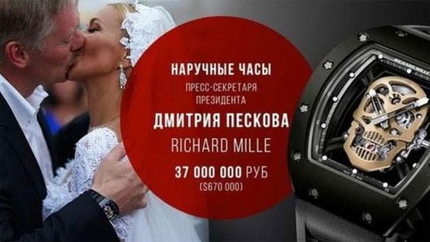 0cfcb3ad295 Relógios de luxo em autoridades fomentam  policiamento  anticorrupção  online ...