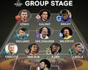 Artilheiro, Giuliano entra na seleção da fase de grupos da Liga Europa