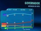 Em SP, Alckmin tem 50%, e Mercadante, 24%, aponta Datafolha