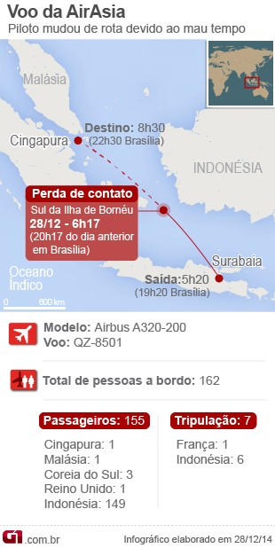 29/12 - arte airasia  (Foto: Arte/G1)