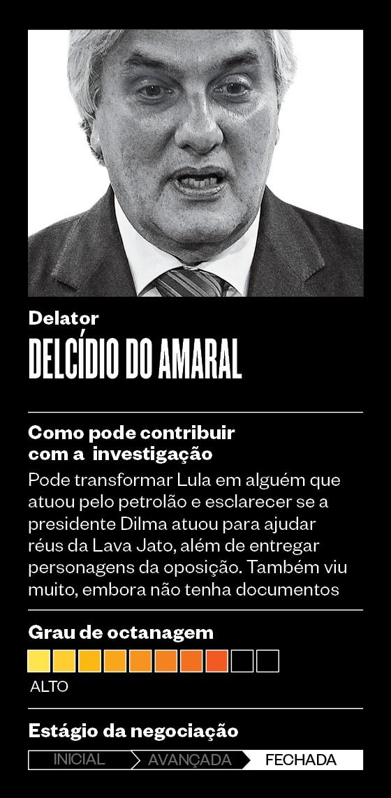 Delcídio do Amaral  (Foto: Época )