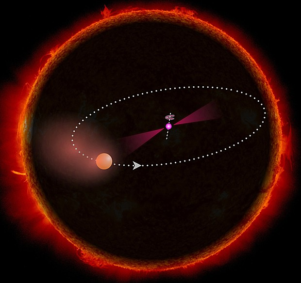 Pulsar estrela de nêutrons (Foto: SDO/AIA/AEI)