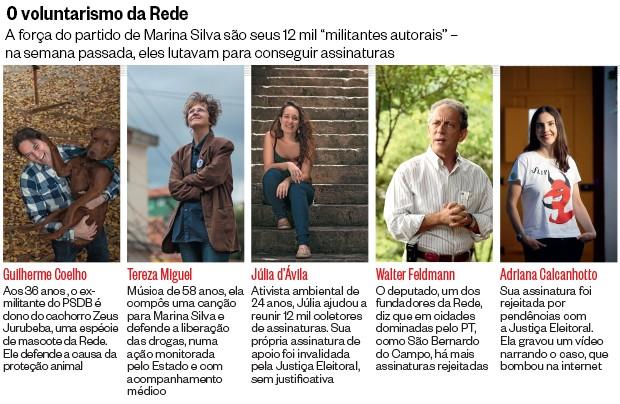 O voluntarismo da Rede (Foto: Renato Stockler/Nalata/ÉPOCA (3), Hélvio Romero/Estadão Conteúdo e Danilo Verpa/Folhapress)