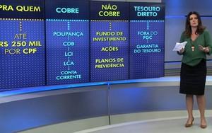 Como usar o FGC para proteger os seus investimentos financeiros (Reprodução: TV Globo)