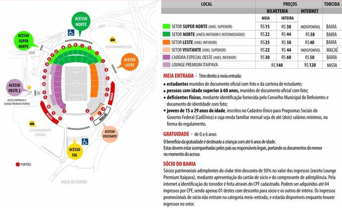 Bahia x Macaé: mapa de assentos da Arena Fonte Nova (Foto: Reprodução)