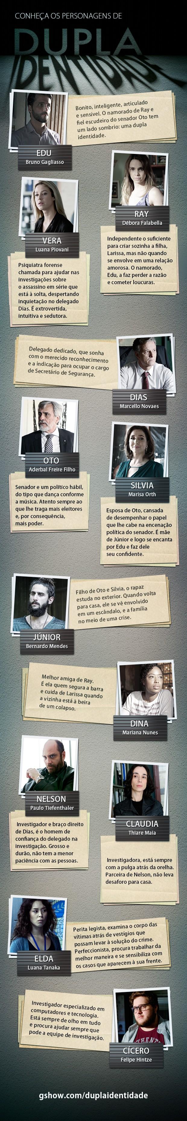 Personagens de Dupla Identidade (Foto: Dupla Identidade / TV Globo)