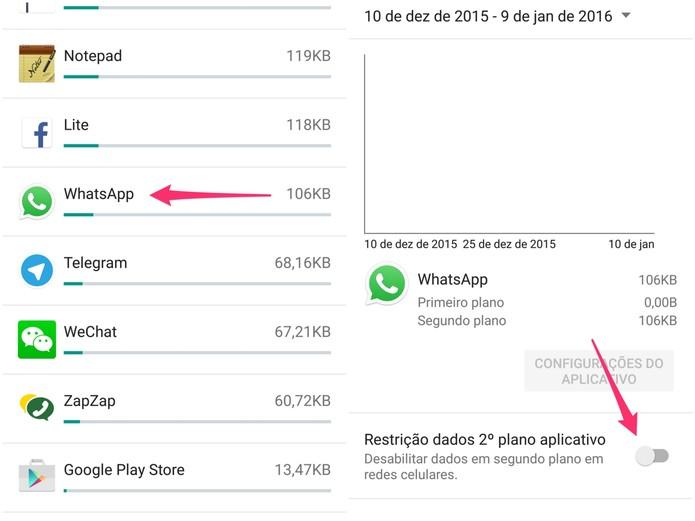 Clique no WhatsApp e ative a restrição de uso de dados (Foto: Reprodução/Lucas Mendes)