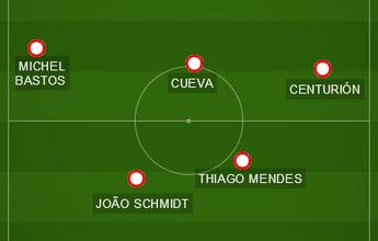 Contra o Fluminense, Bauza fará testes no São Paulo por Libertadores