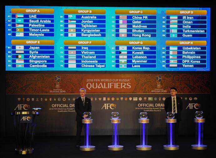 Sorteio eliminatórias asiáticas copa 2018 rússia (Foto: AFP/Mohd Rasfan)