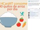 Hospital de Câncer faz campanha para doação de alimentos em Mato Grosso
