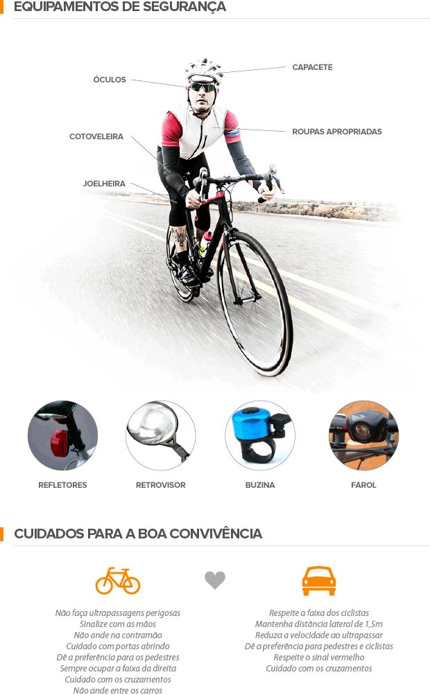 Guia Bicicleta (Foto: Editoria de Arte / EUATLETA.COM)