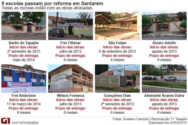 Infográfico escolas em reforma Santarém (Foto: Andressa Azevedo/G1)