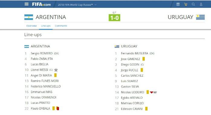 BLOG: Site da Fifa troca Mascherano por Mancuello em jogo da seleção argentina