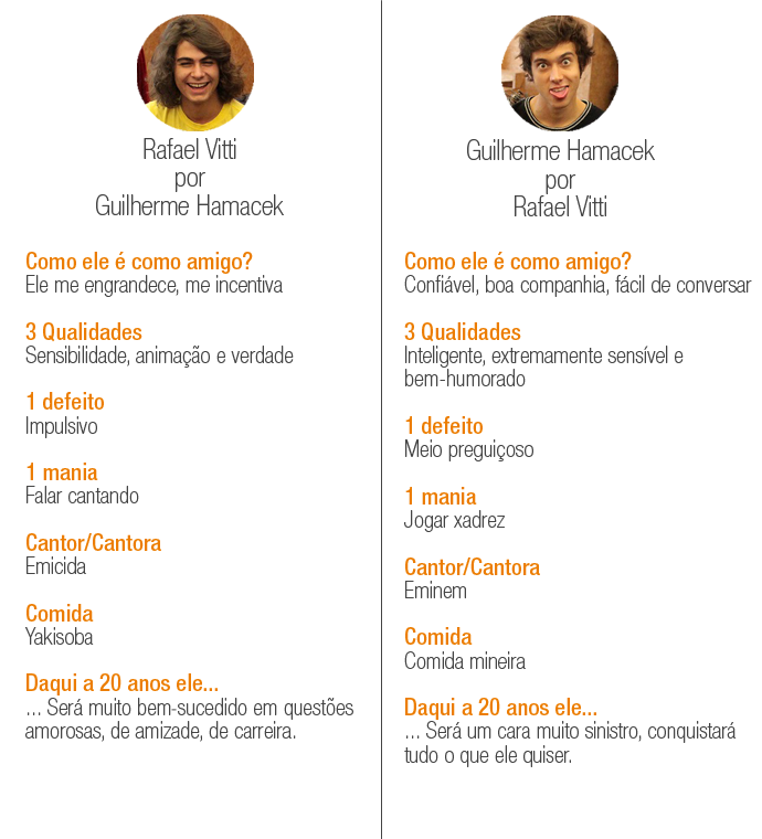 Rafael Vitti e Guilherme Hamacek (Foto: Globo)