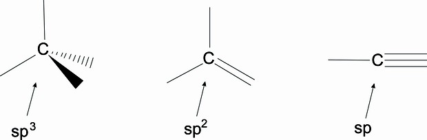 Hibridização dos átomos de carbono (Foto: Colégio Qi)