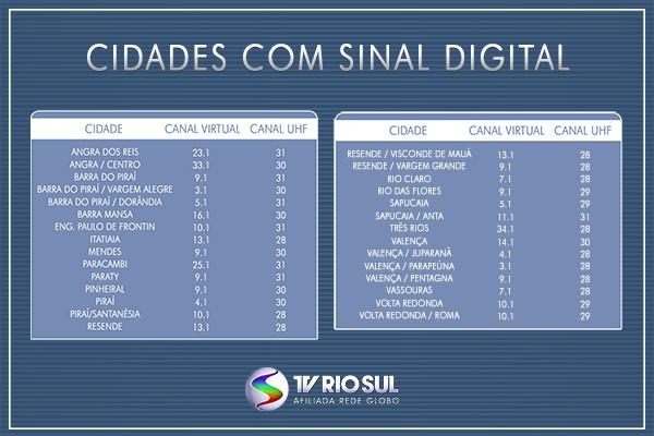 Confira em qual canal você sintoniza a TV Rio Sul em sua cidade (Foto: TV Rio Sul)