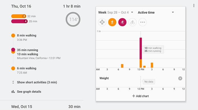 Google Fit monitora as atividades físicas do usuário (Reprodução/Google)