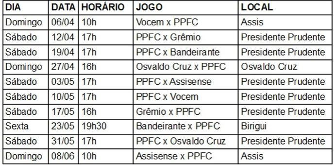 Jogos do Presidente Prudente na primeira fase do Campeonato Paulista de Futebol da Segundona (Foto: Arte)