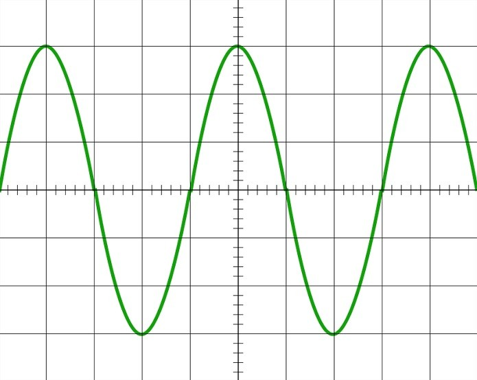 O sinal analógico (Fonte: Reprodução / Wikipedia)
