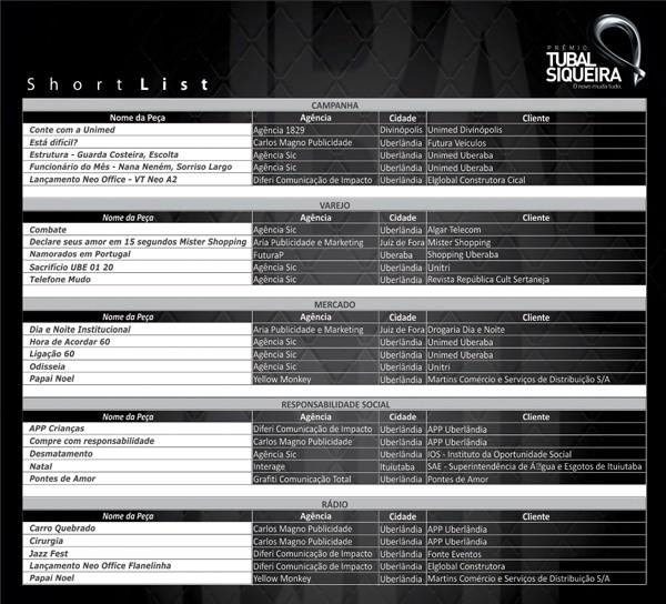 Peças finalistas nas categorias de televisão (mercado, varejo, campanha e responsabilidade social) e rádio (Foto: Divulgação / TV Integração)