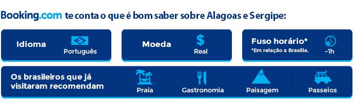 Booking.com - Quadro de informações sobre Sergipe e Alagoas (Foto: Divulgação)