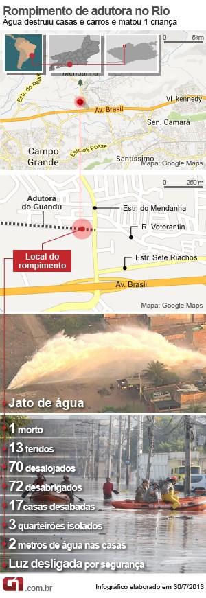 mapa_adutora_rio (30/7_14h) (Foto: Editoria de Arte / G1)